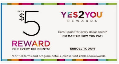 manage my kohl's rewards