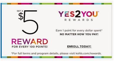 manage my kohl's rewards